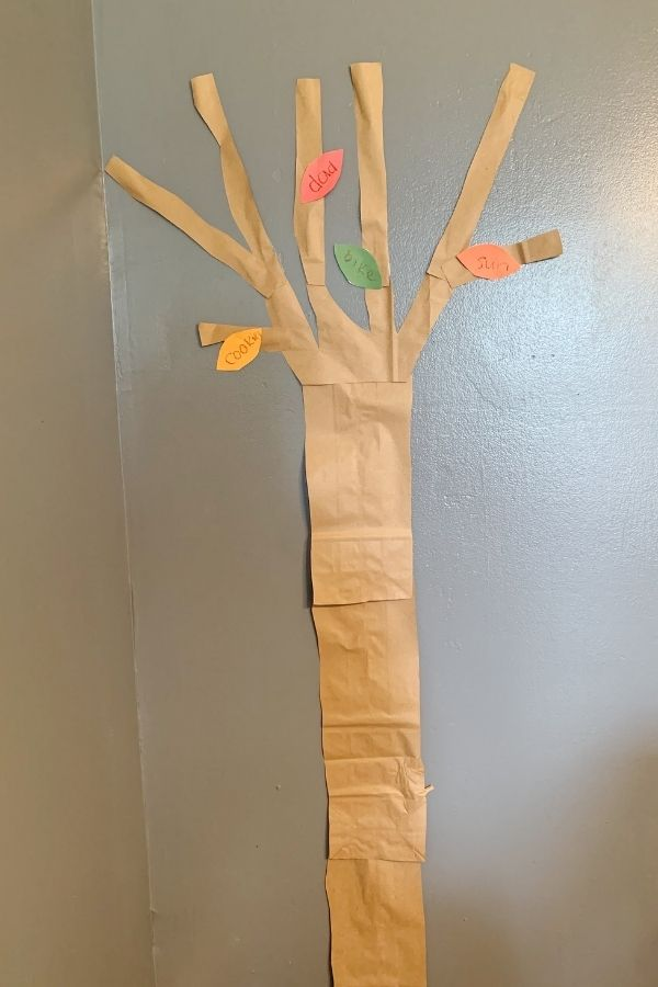 Make your own Thankful Tree